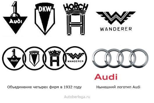 История логотипа Audi