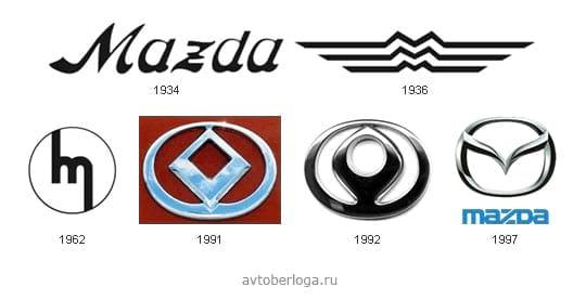 История логотипа Mazda