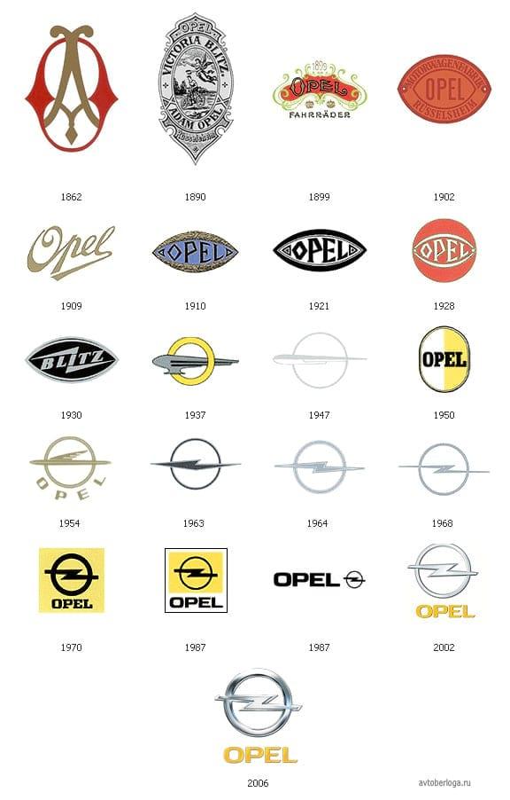 История логотипа Opel