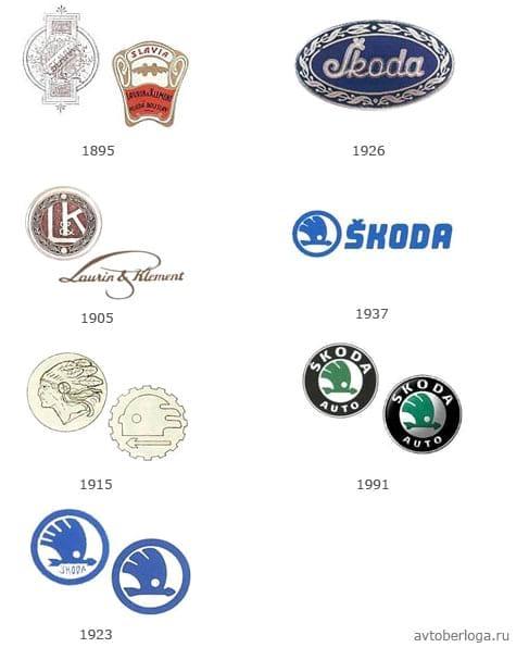 История логотипа Skoda