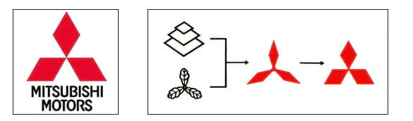 Расшифровка логотипа Mitsubishi