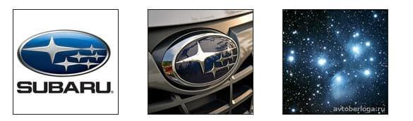 Расшифровка логотипа Subaru